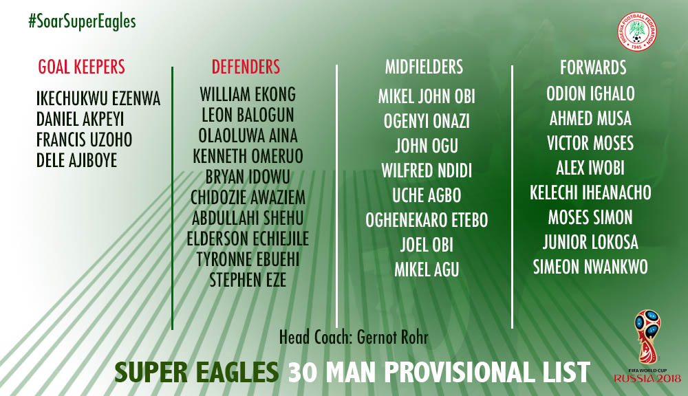 Rohr releases 30-man provisional list for the World Cup